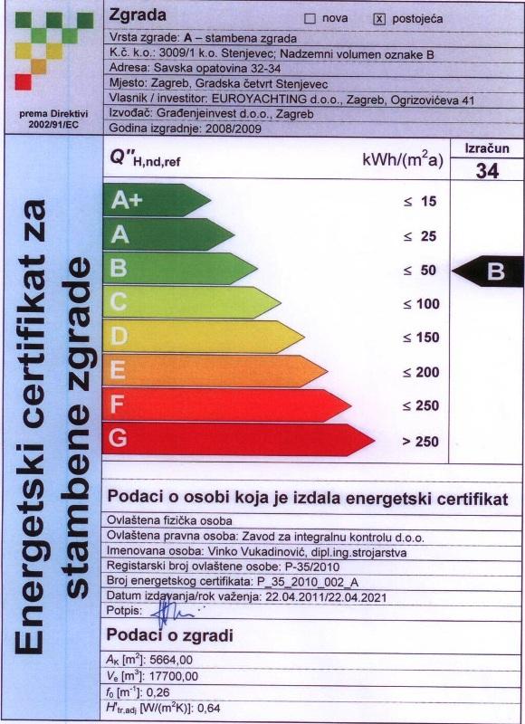 Energetsko certificiranje - najčešća pitanja i odgovori